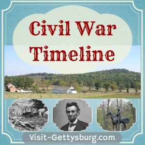 Featured Photo: Civil War Timeline