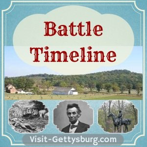 Featured Photo: Battle Timeline